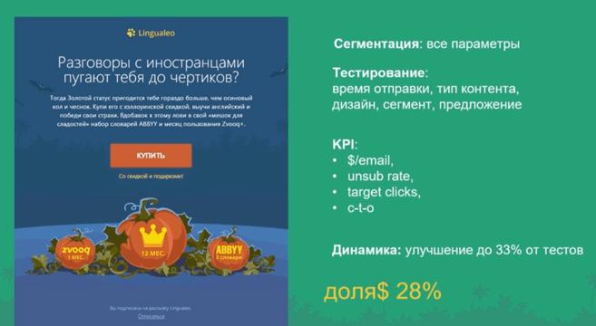 Пример email-рассылки LinguaLeo
