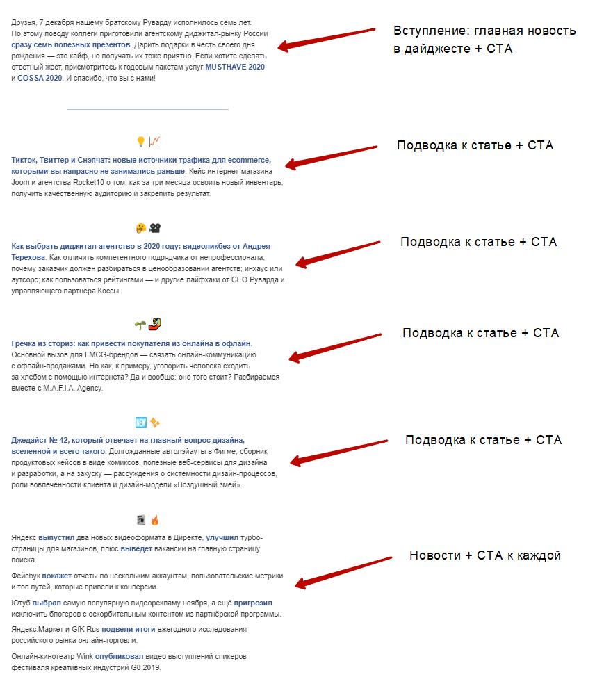 Дайджест Cossa. Здесь структура меняется: основная часть письма разбита на короткие блоки со ссылками
