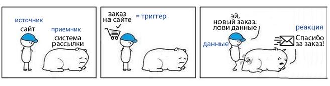 объяснение схемы