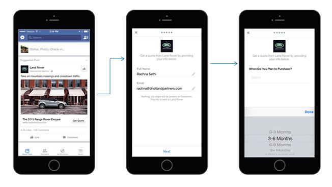 Схема рекламы в фейсбук