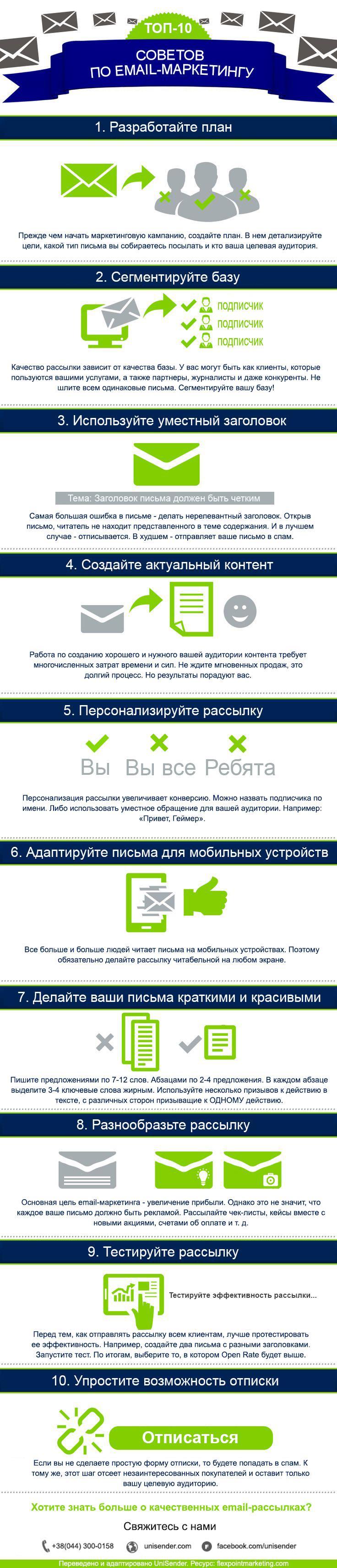 фото: Инфографика-инструкция по email-маркетингу UniSender