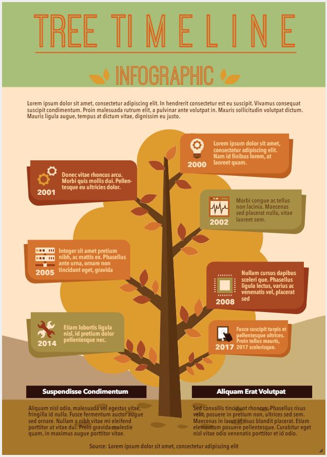 Пример инфографики, которую можно создать в Easel.ly