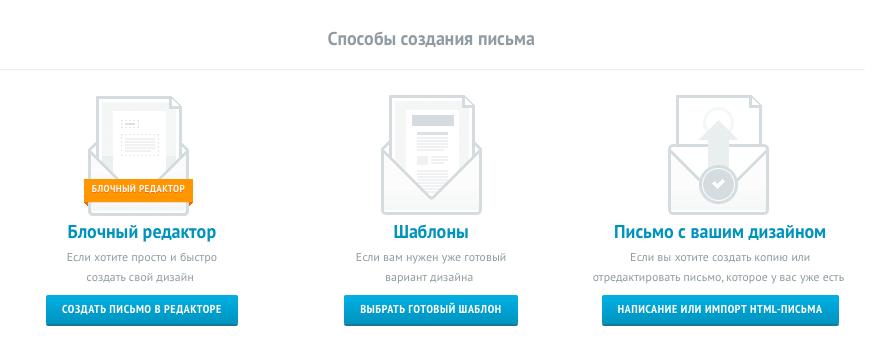 Способы создания письма