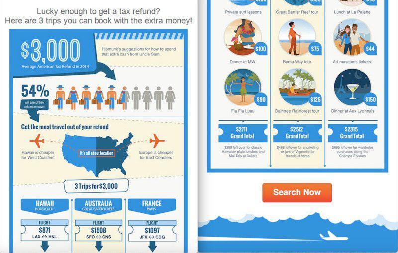 Рассылка Hipmunk с инфографикой