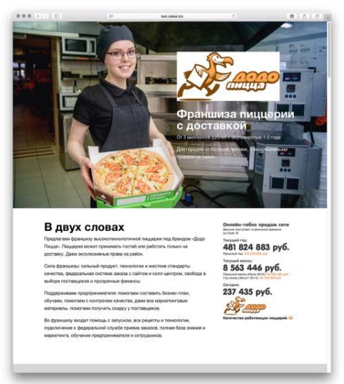 «Додо-пицца»,