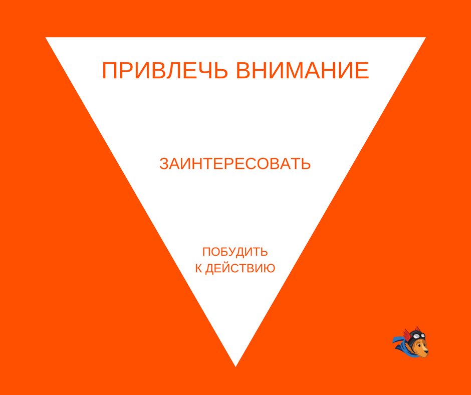 Схема перевернутой пирамиды в email-рассылках