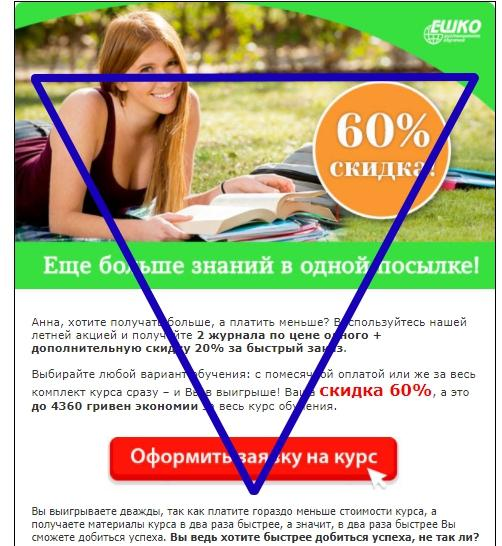 Пример письма с перевернутой пирамидой