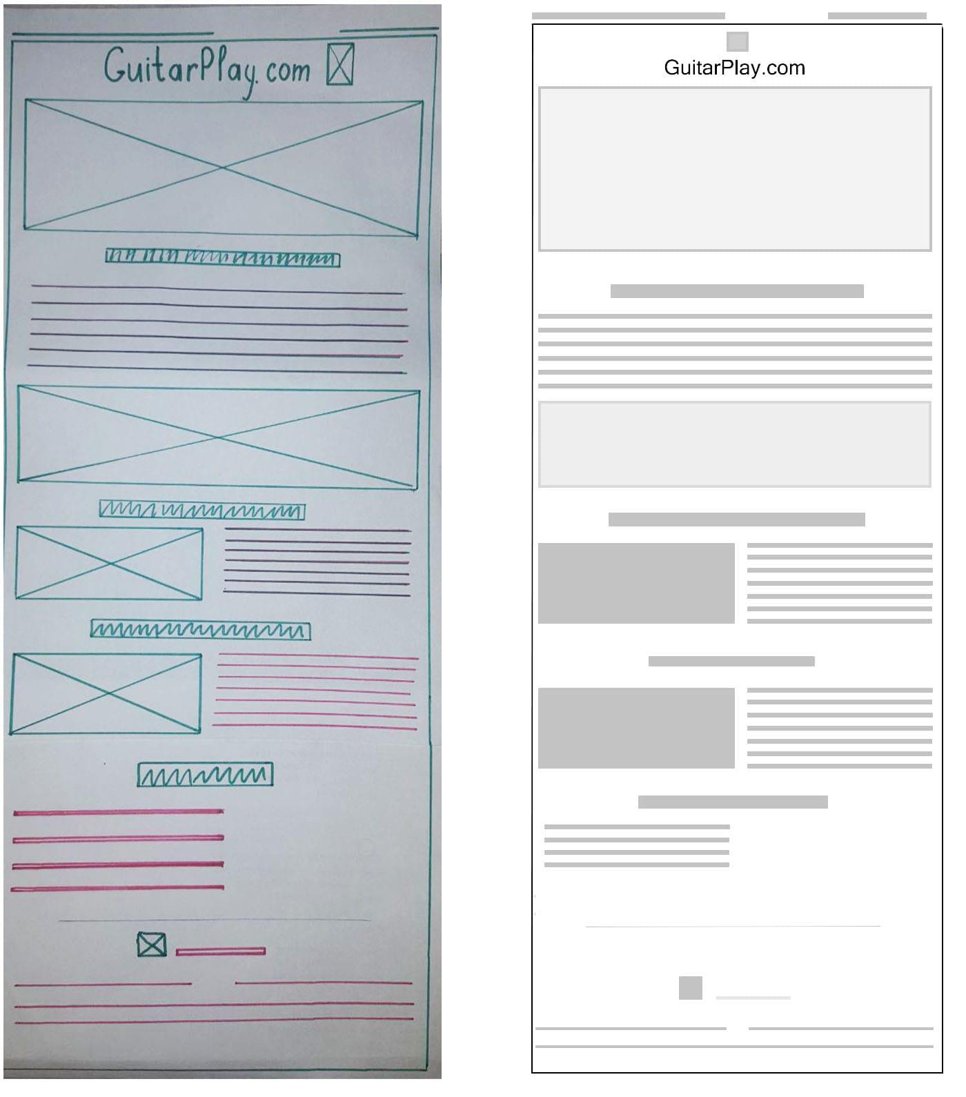 Прототип письма на бумаге и в Photoshop