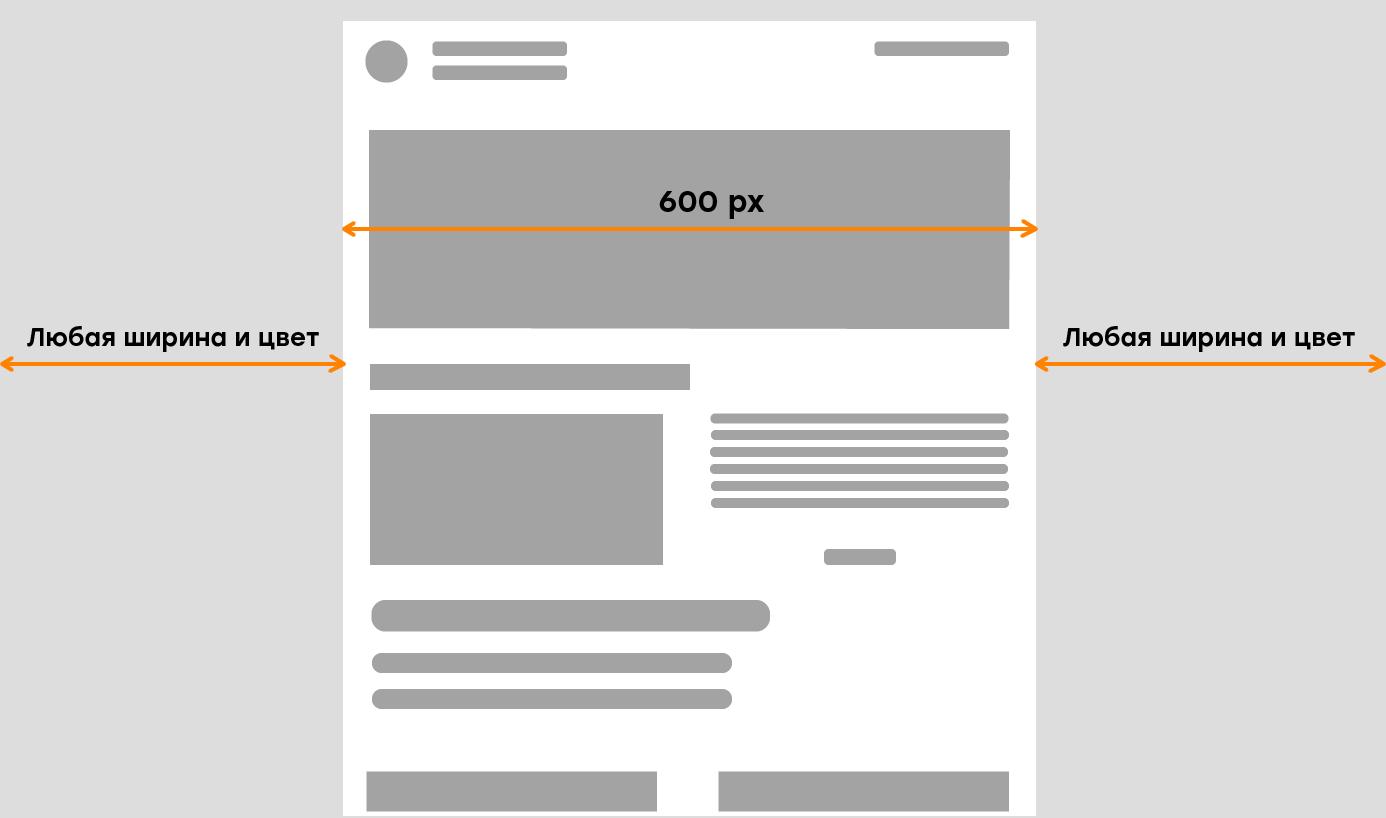 Рекомендуемая ширина письма и фона