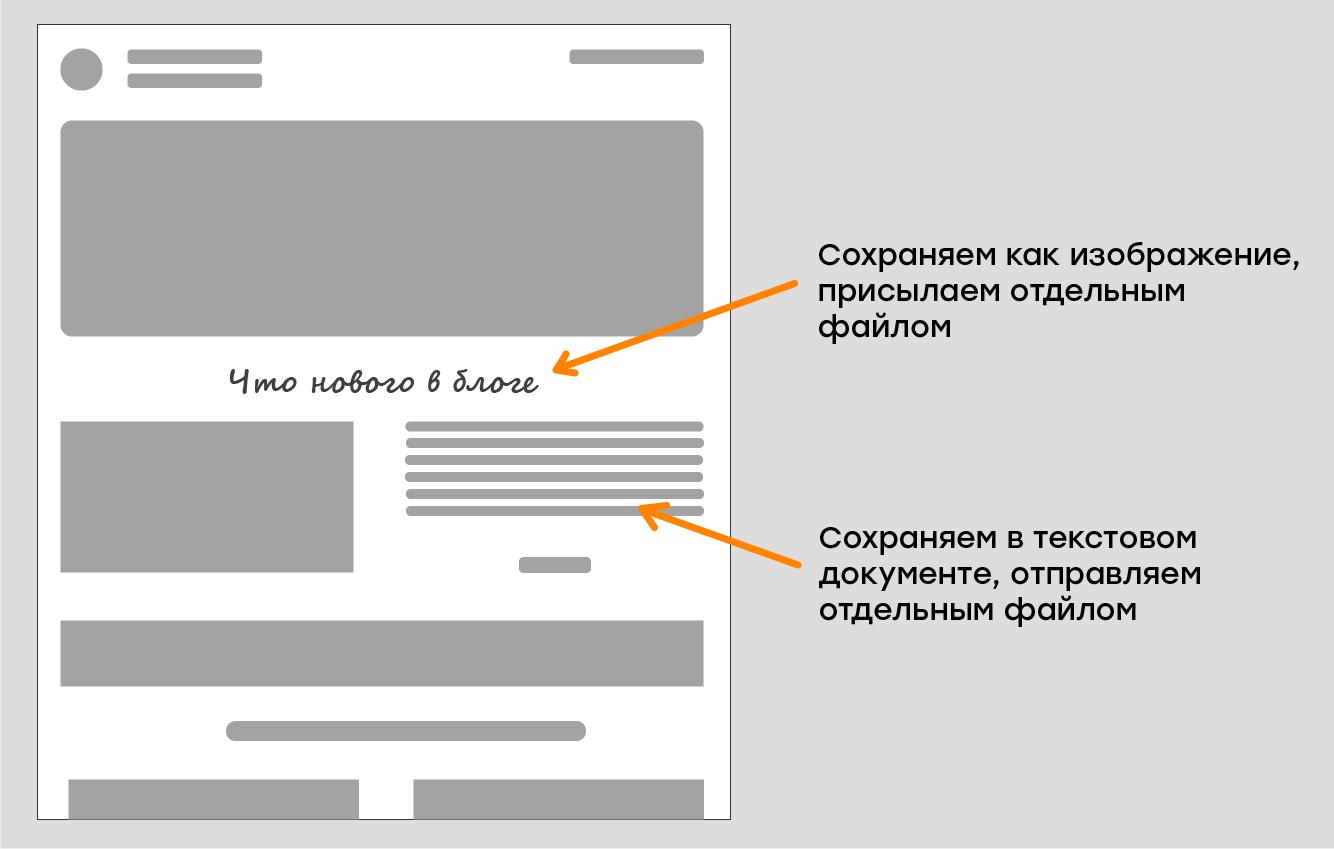 Что делать с нестандартным шрифтом и текстом