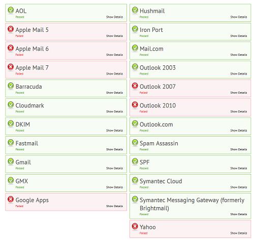 Спам-фильтры в исследовании EmailOnAcid