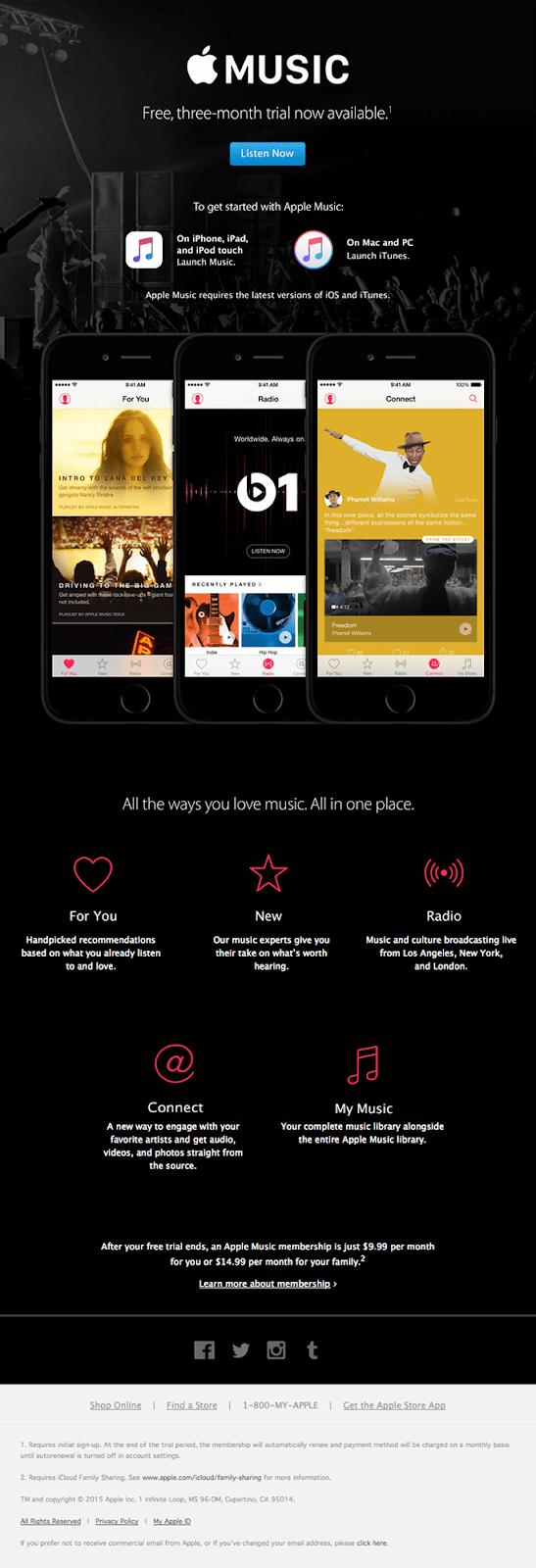 Письмо Apple Music