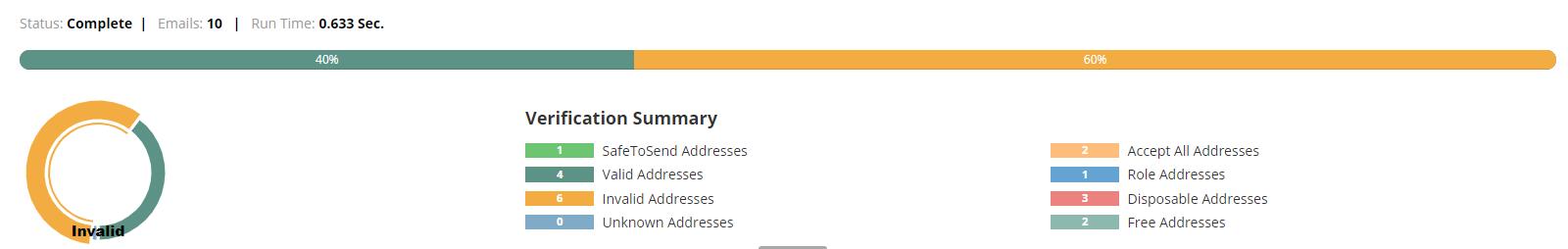 После проверки получаем время выполнения валидации, процент валидных и невалидных адресов и количество адресов по категориям