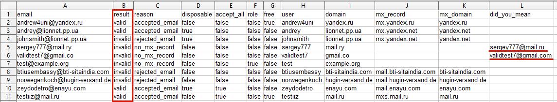 QuickEmailVerification единственный из тестируемых сервисов нашёл опечатку в домене mail.ru, но записал одноразовый ящик и несуществующий ящик на mail.ru к валидным