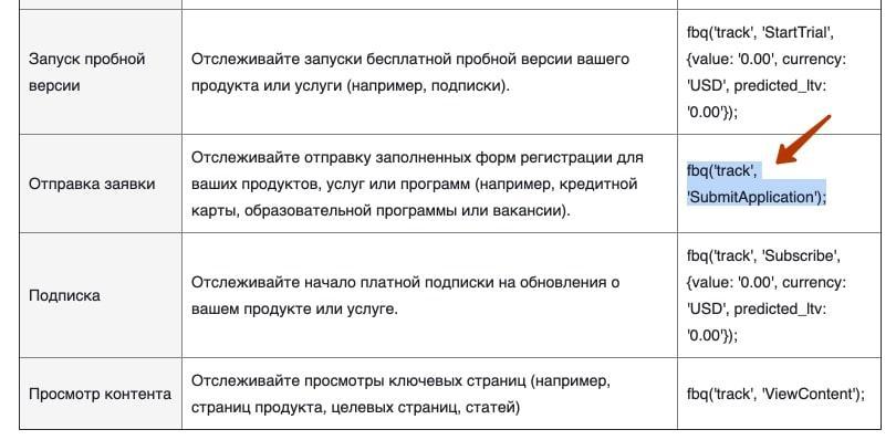 таблица Facebook с кодами