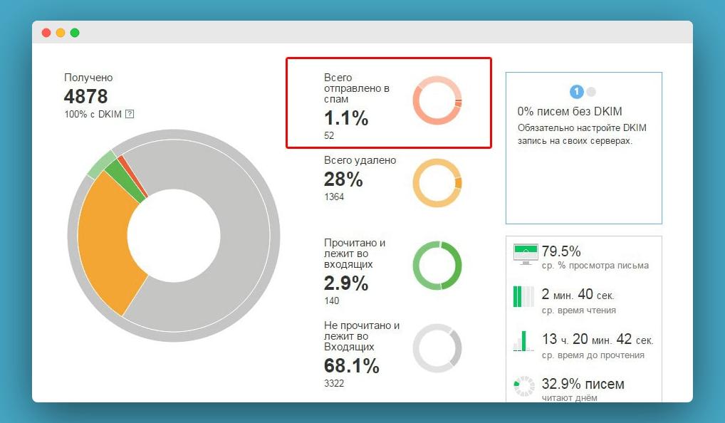 репутация в Яндексе
