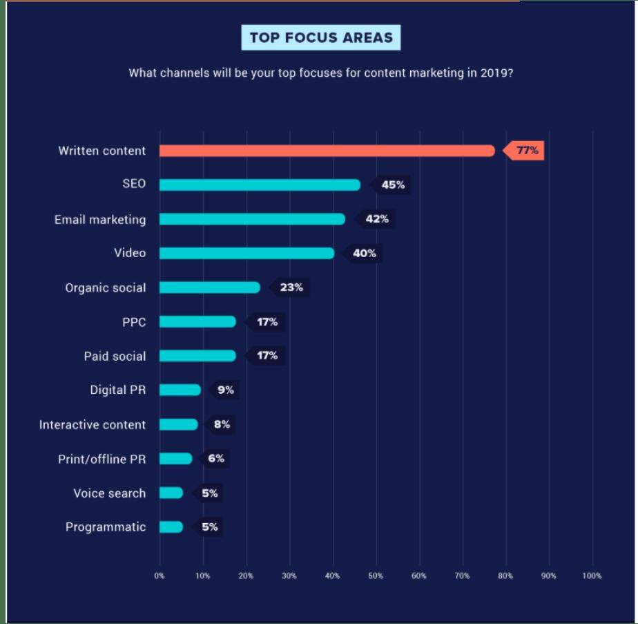 Исследование Zazzle Media и HubSpot