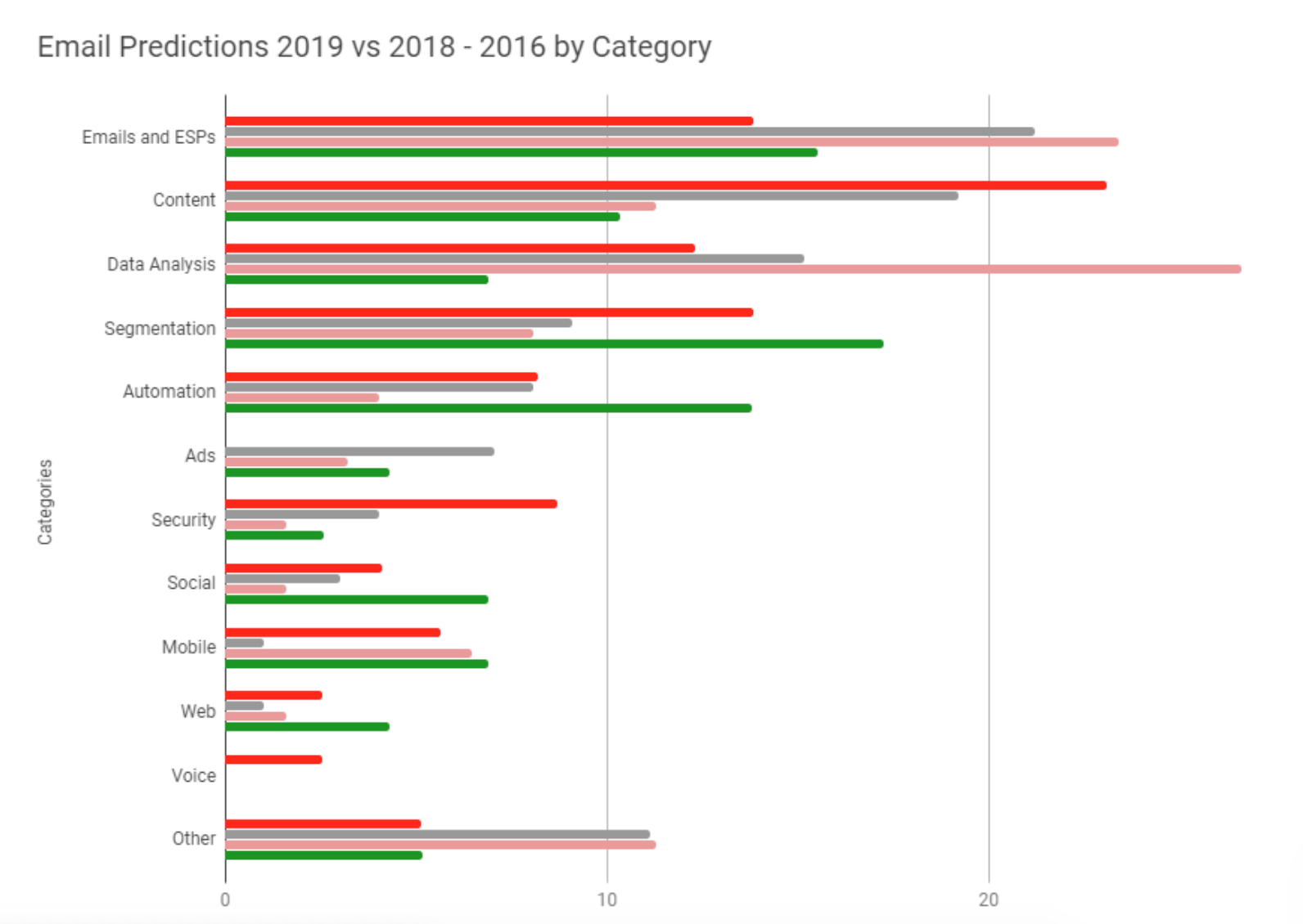 Blackbox опросил десятки еmail-экспертов исоставил прогноз на2019-й год 1