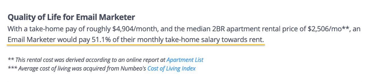 В США email-маркетолог в среднем потратит 51% а аренду жилья