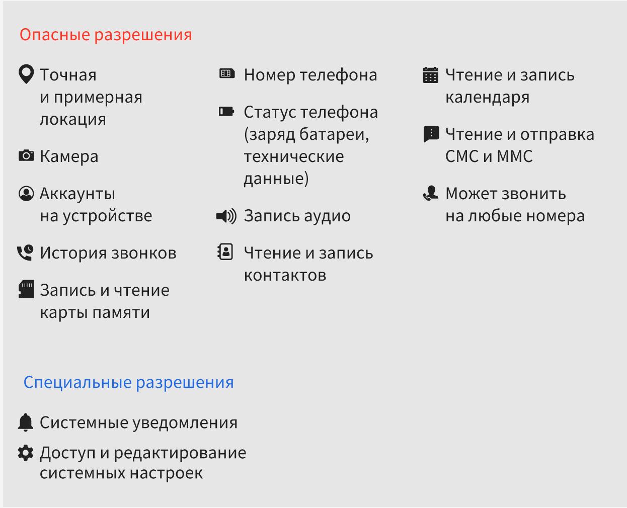 Типы разрешений, разделенные по типу опасности по мнению Exodus