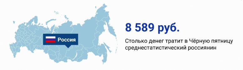 Сколько денег вэтом году россияне потратят на«Чёрную пятницу»