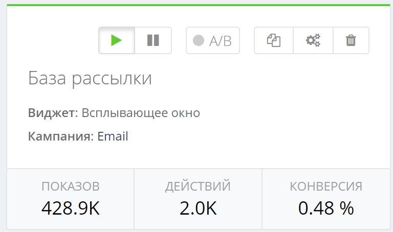 Из почти 430 тысяч посетителей подписались всего 2 тысячи