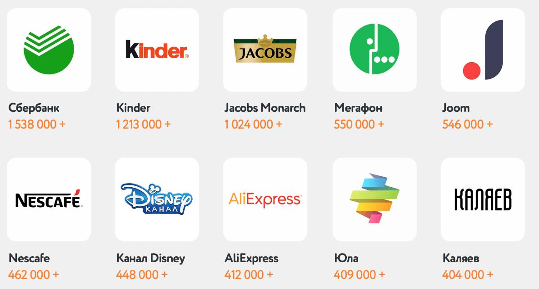Топ-10 брендов по количеству подписчиков