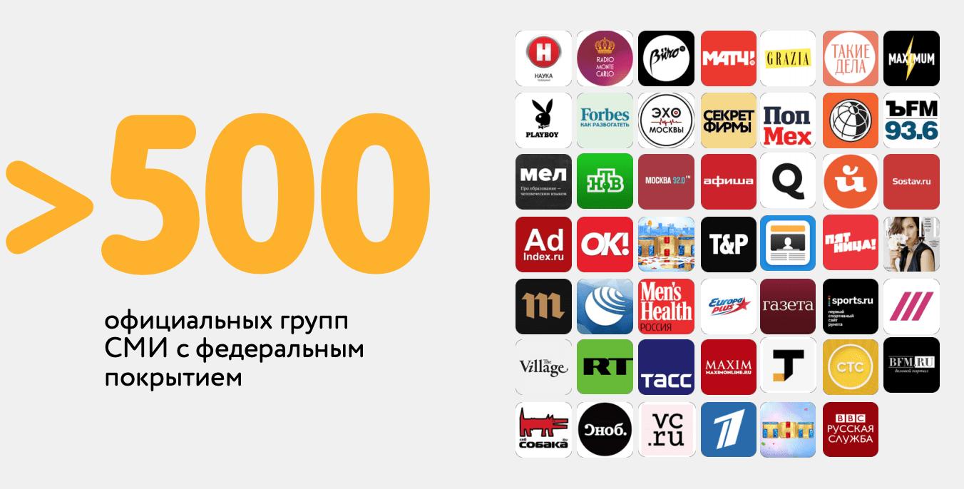 Какие медиа представлены в Одноклассниках