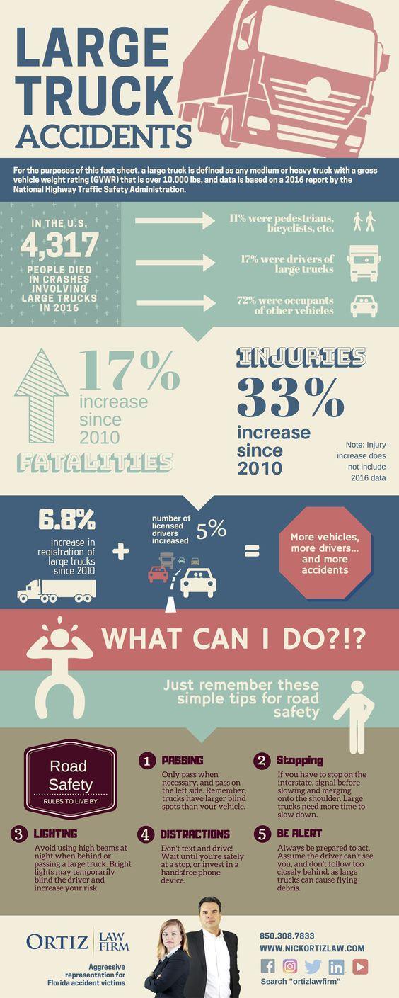 Инфографика о ДТП с участием грузовиков в рассылке юридической компании