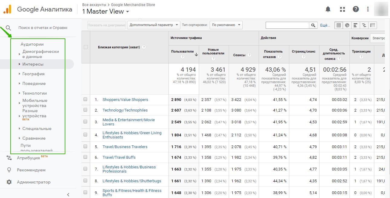 В Google Analytics можно узнать много нового о своих клиентах