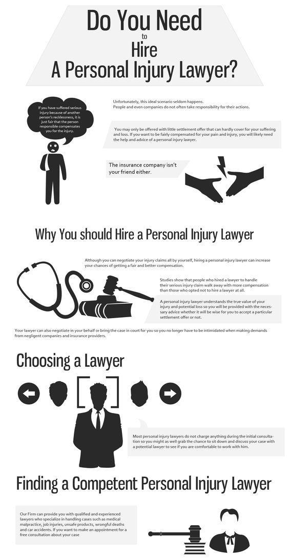 Инфографика о найме страхового юриста