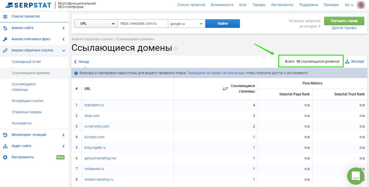 контент в SerpStat