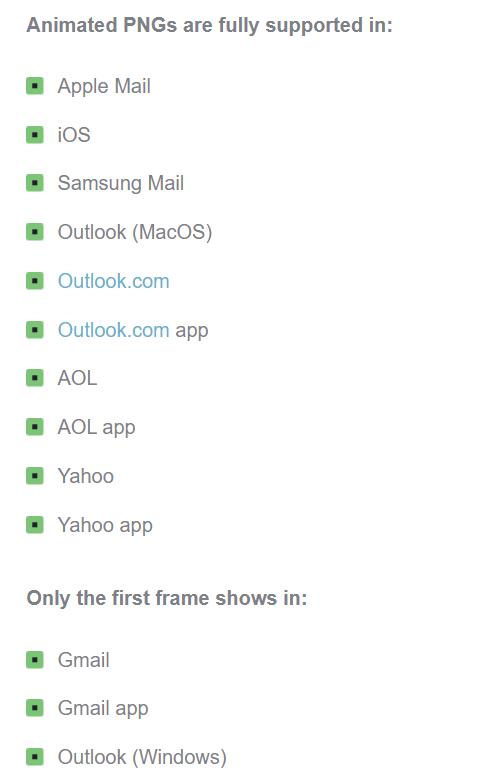 Email-клиенты, которые поддерживают APNG. Gmail и Outlook показывают только первый кадр анимации / Источник