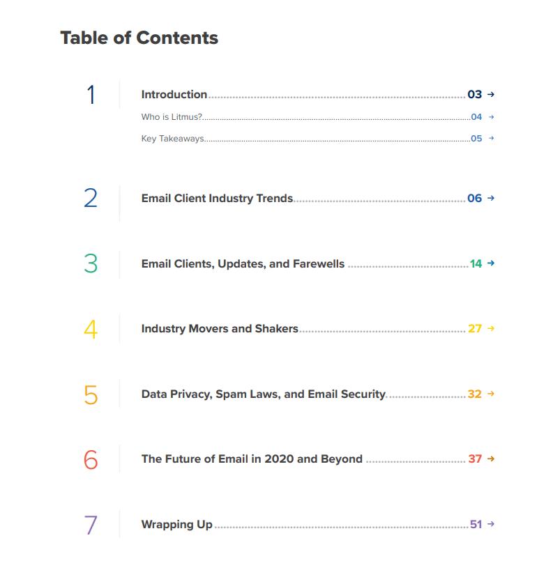 Оглавление свеженького отчёта о развитии email-маркетинга в 2019 году: здесь и про сервисы рассылок, и про новые законы, и про важные события за год. Рекомендуем прочитать 👍