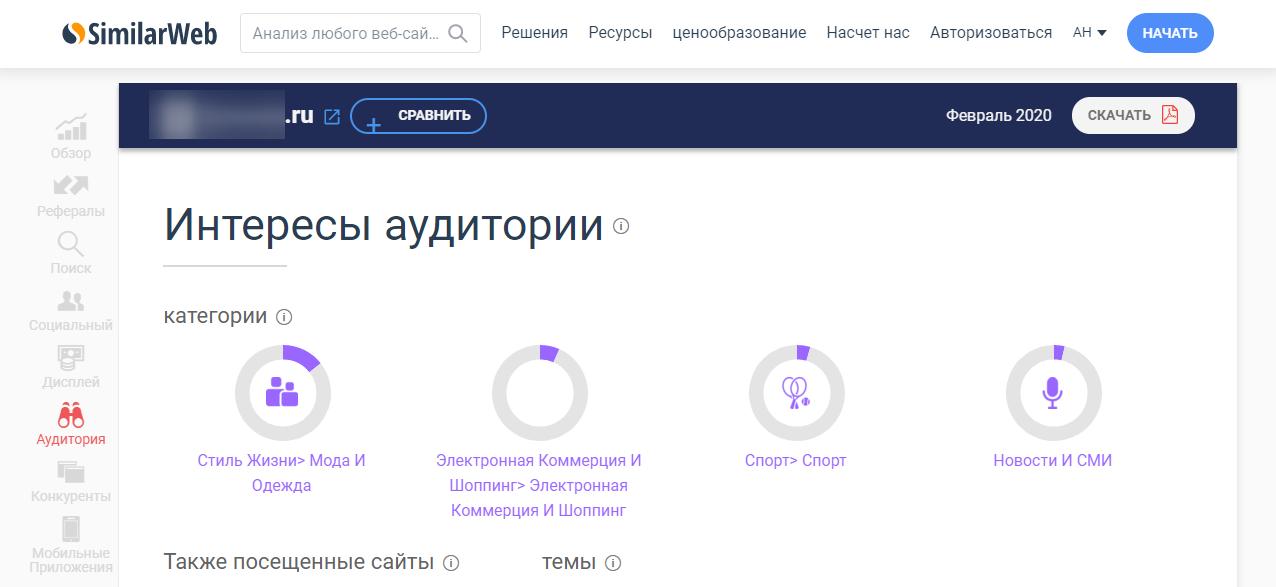 Раздел «Аудитория» в отчете SimilarWeb