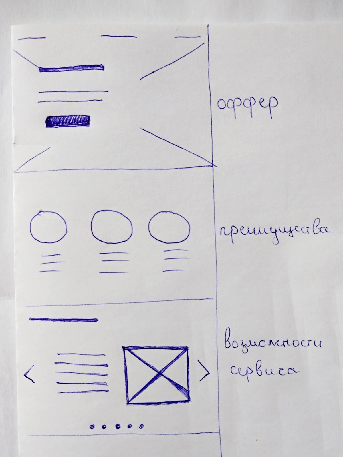 Фрагмент прототипа