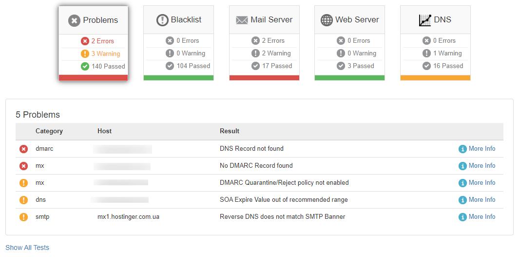 А так выглядит стандартный отчёт MxToolBox