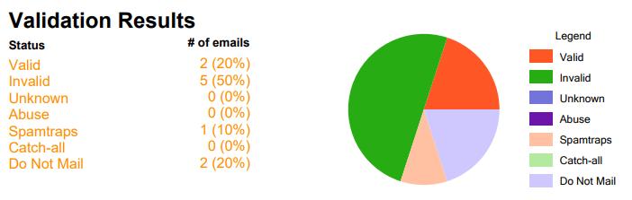 Часть отчёта из PDF