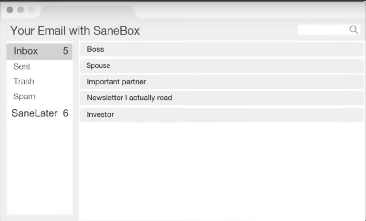 В инбоксе остаются только важные письма, остальные автоматически перемещаются в папку SaneLater