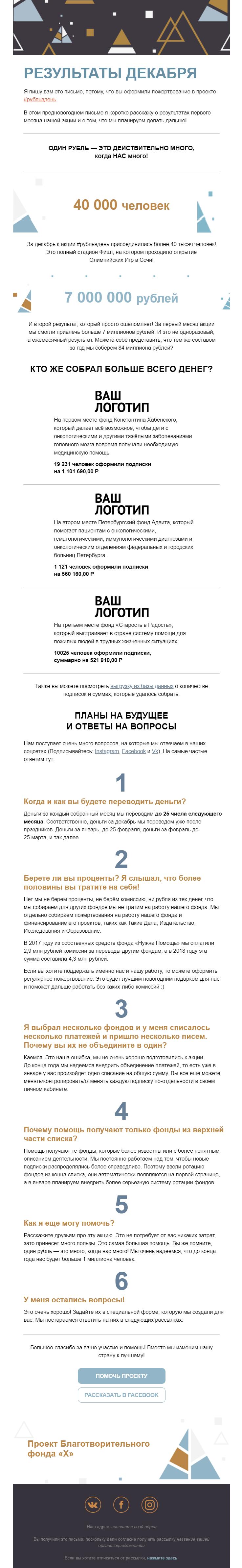 1. Отчет о собранных средствах