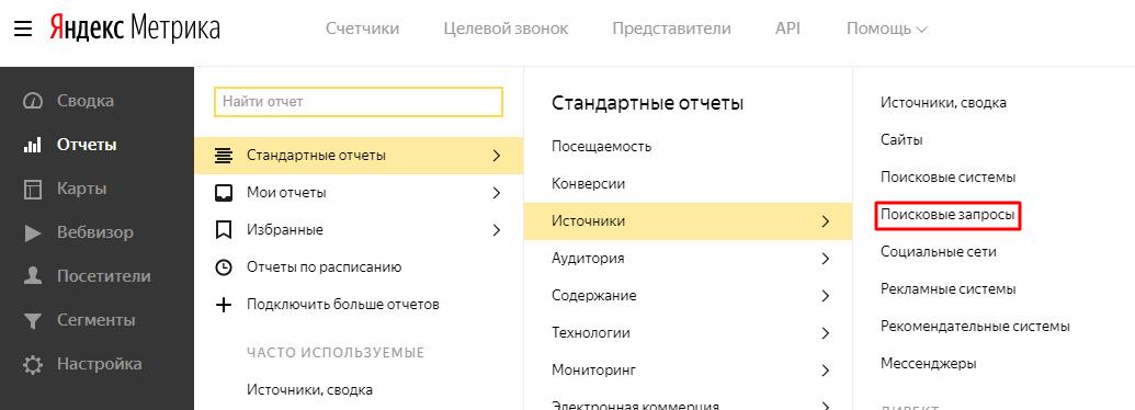 «Поисковые запросы» группы «Источники» в Яндекс.Метрике