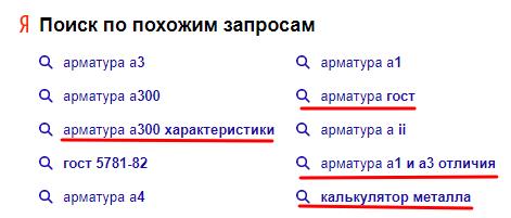 Вот какие фразы Яндекс считает похожими на один из высокочастотных запросов