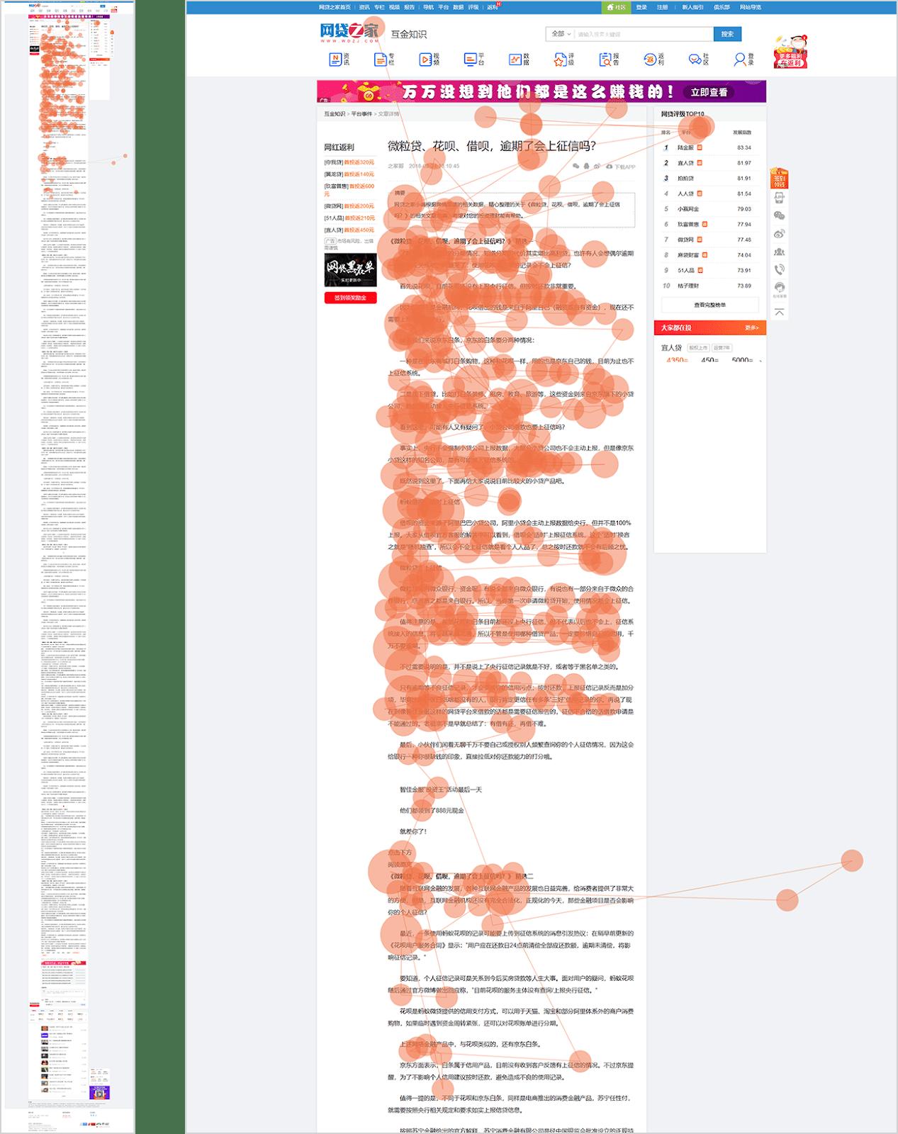 Один из участников пекинского эксперимента просмотрел (просканировал) эту чрезвычайно длинную страницу на WDZJ.com. Перед тем, как покинуть сайт, он пробежался глазами только по ⅕ её части (слева). Это сформировало классический F-паттерн (справа)