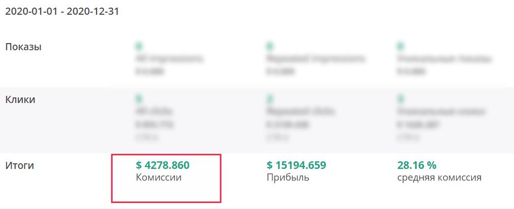 Годовой заработок партнера — $4243. Скриншот из личного кабинета