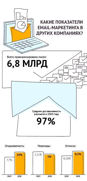 инфографика мобилка-1
