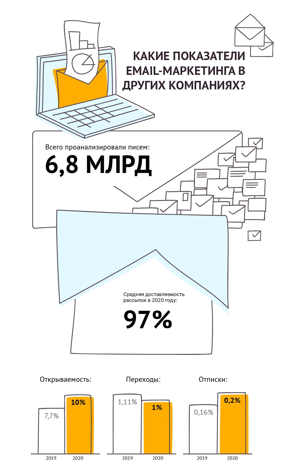 инфографика десктоп-1