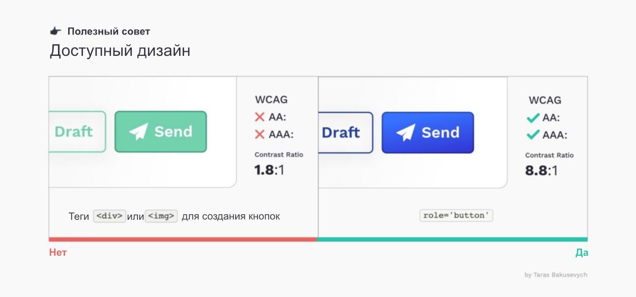WCAG — рекомендации по доступности веб-контента