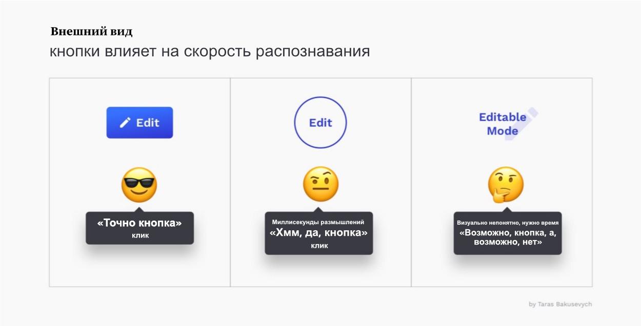 Делайте кнопки похожими на кнопки