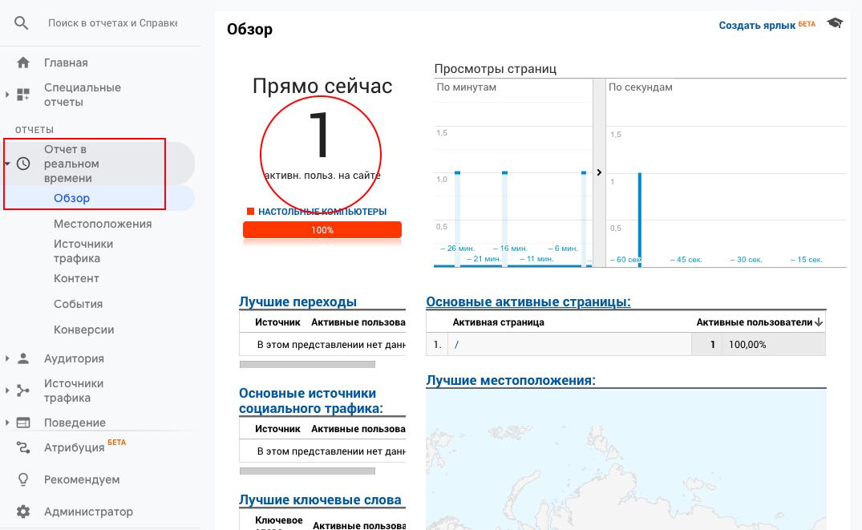 В «Отчете в реальном времени» вы всегда можете отслеживать текущее количество пользователей на сайте