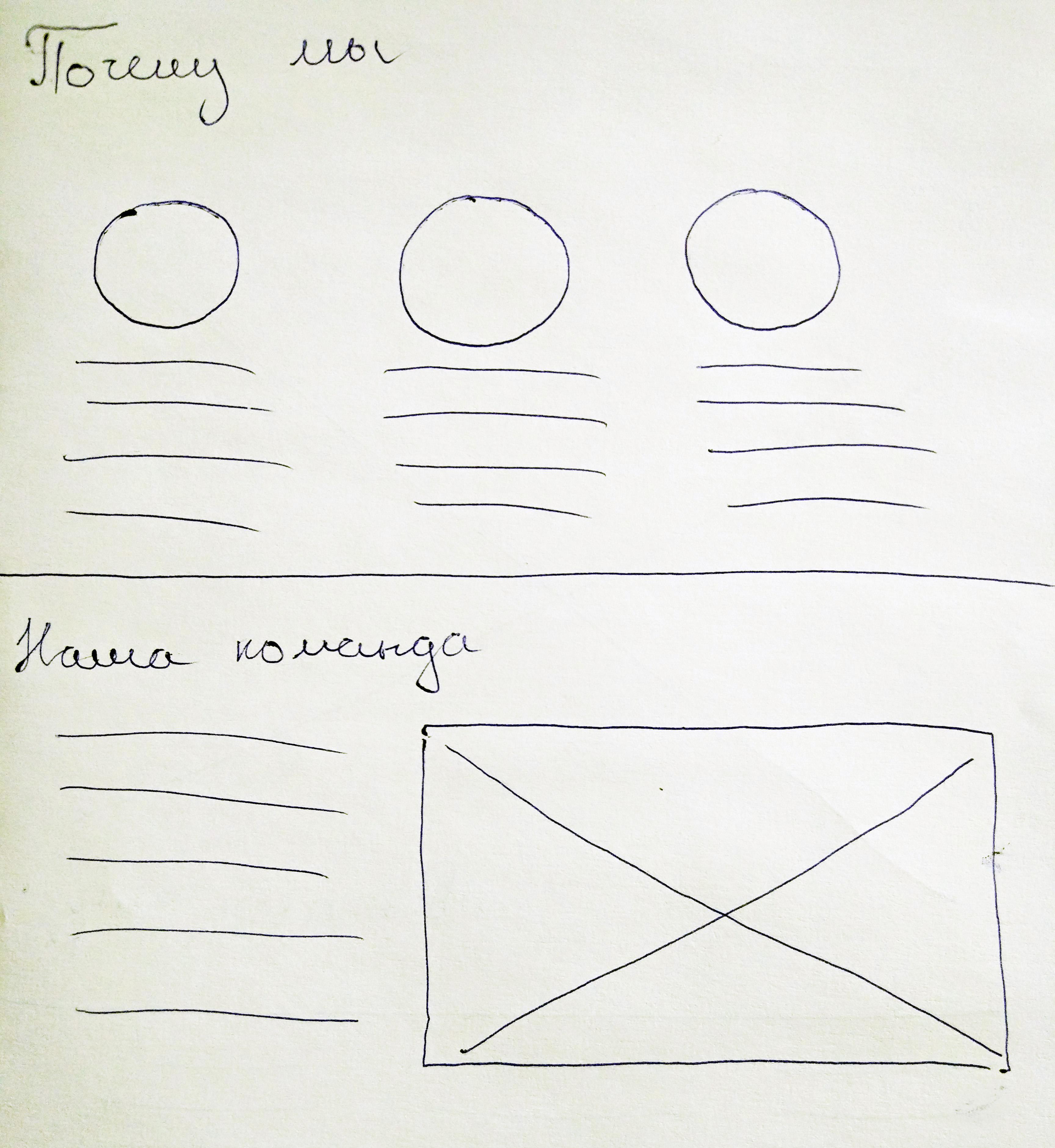 пример прототипа страницы